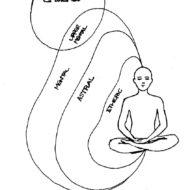 NHỮNG PHƯƠNG PHÁP THIỀN ĐƠN GIẢN – Hỗ trợ giảm căng thẳng, thư giãn và phát triển tâm linh